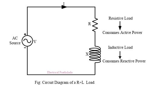 Circuit Diagram of R+L Load